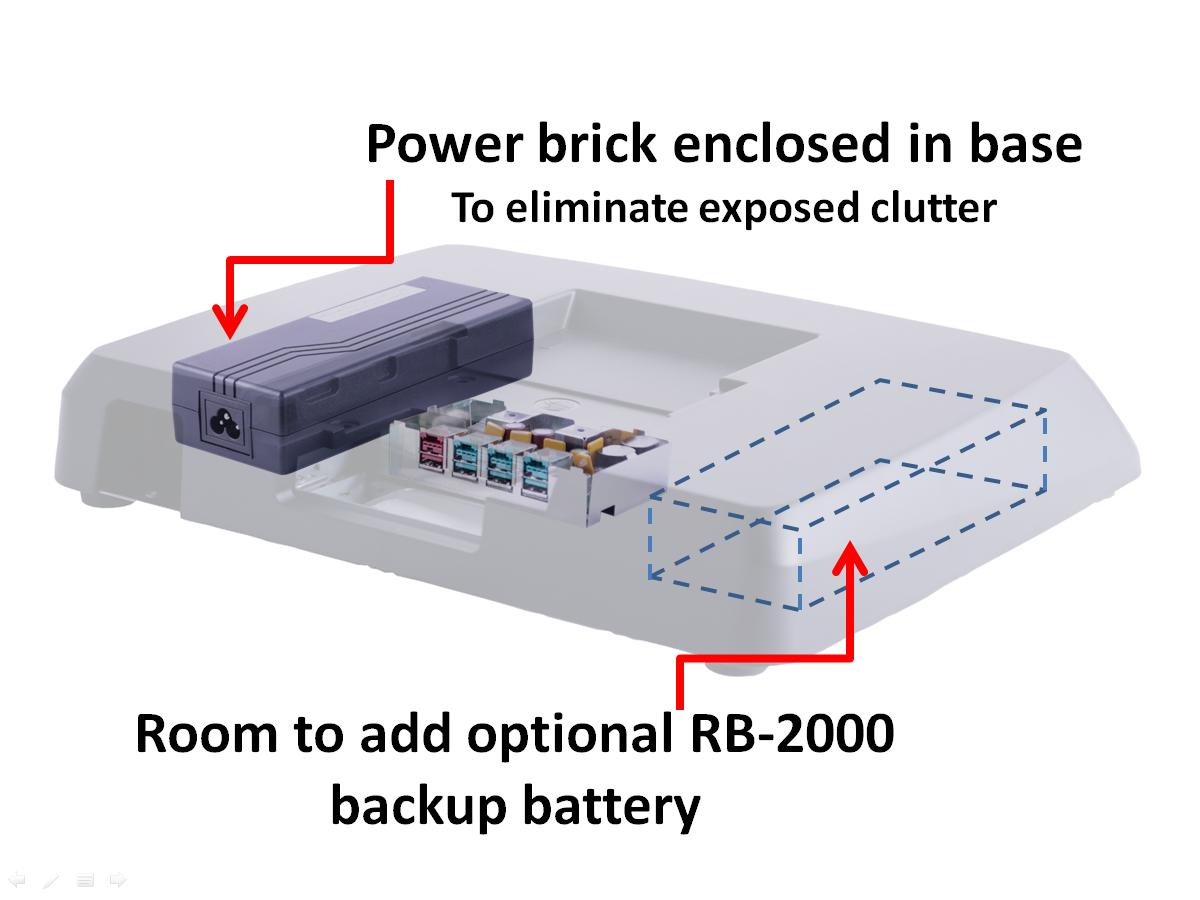 Multifunctional Base with PoweredUSB Option - GEN-8