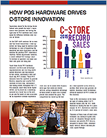 How POS Hardware Drives C-Store Innovation